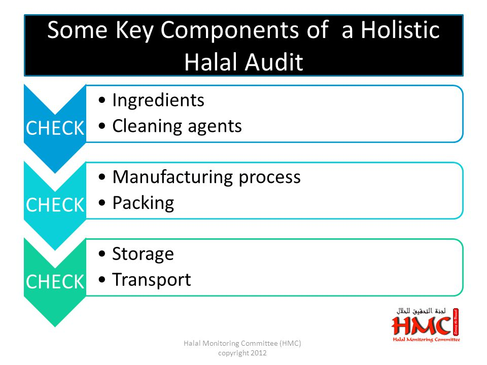 Some Key Components of a Holistic Halal Audit CHECK Ingredients Cleaning agents CHECK Manufacturing process Packing CHECK Storage Transport Halal Monitoring Committee (HMC) copyright 2012