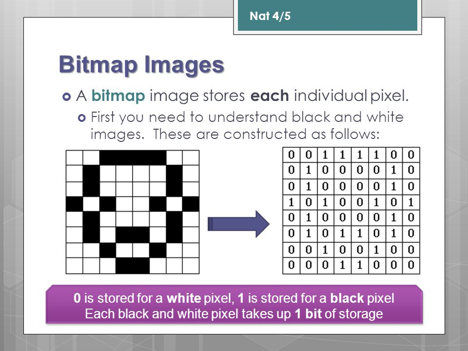 Bitmap Images  A bitmap image stores each individual pixel.  First you need to understand black and white images. These are constructed as follows: