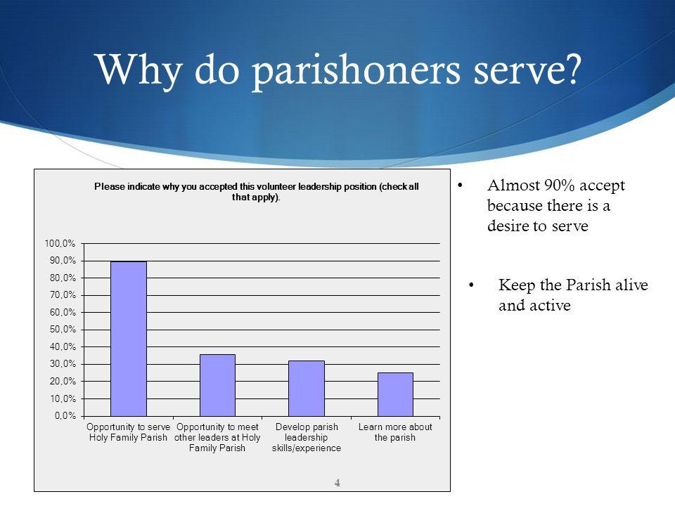 Why do parishoners serve.