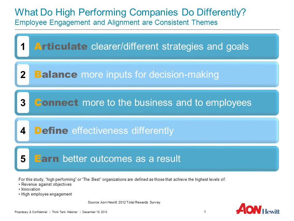 What Do High Performing Companies Do Differently.