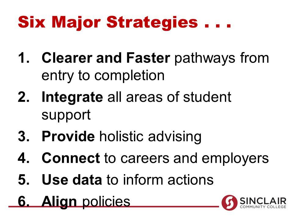 Six Major Strategies...