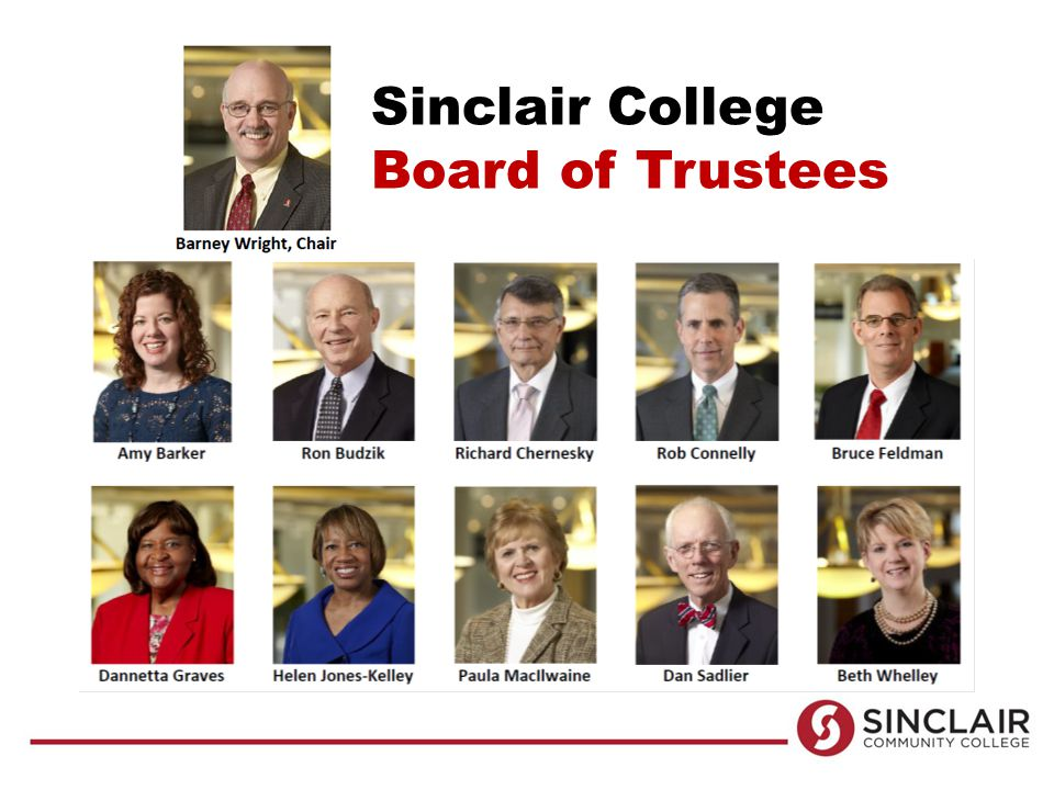 Sinclair College Board of Trustees