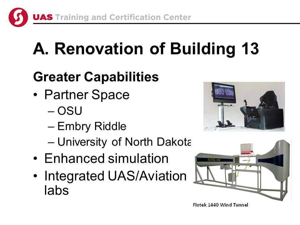 A. Renovation of Building 13 Greater Capabilities Partner Space –OSU –Embry Riddle –University of North Dakota Enhanced simulation Integrated UAS/Avia