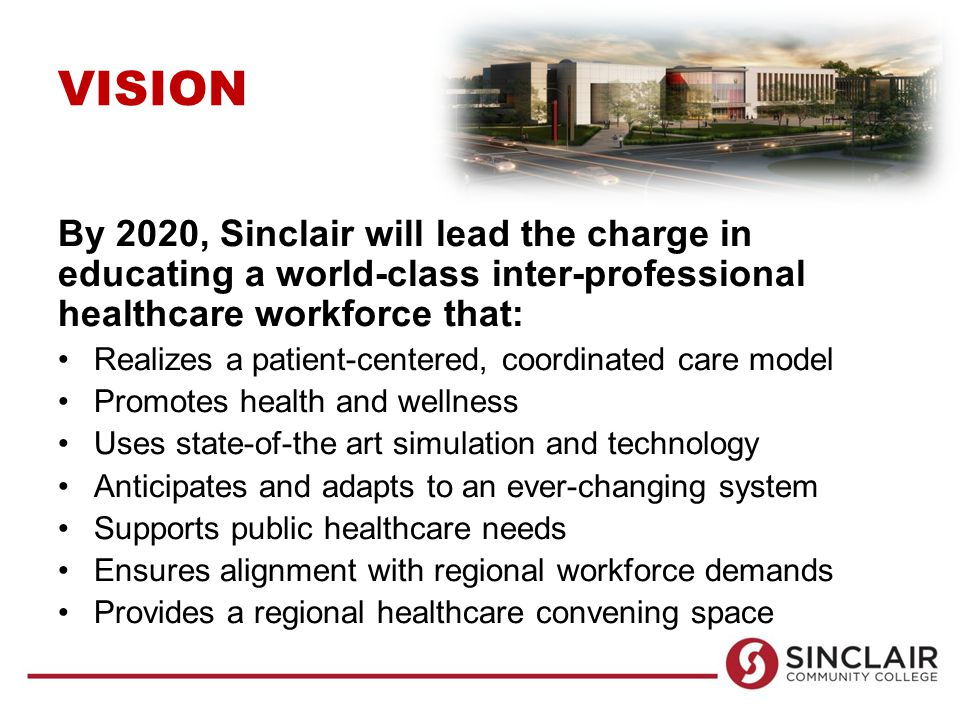 VISION By 2020, Sinclair will lead the charge in educating a world-class inter-professional healthcare workforce that: Realizes a patient-centered, coordinated care model Promotes health and wellness Uses state-of-the art simulation and technology Anticipates and adapts to an ever-changing system Supports public healthcare needs Ensures alignment with regional workforce demands Provides a regional healthcare convening space