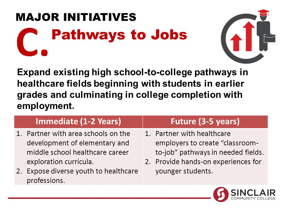 Pathways to Jobs Expand existing high school-to-college pathways in healthcare fields beginning with students in earlier grades and culminating in college completion with employment.