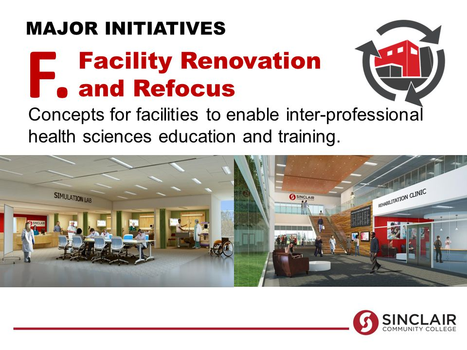 Facility Renovation and Refocus F.