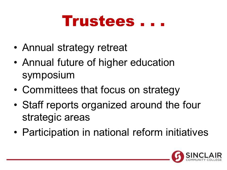 Trustees...