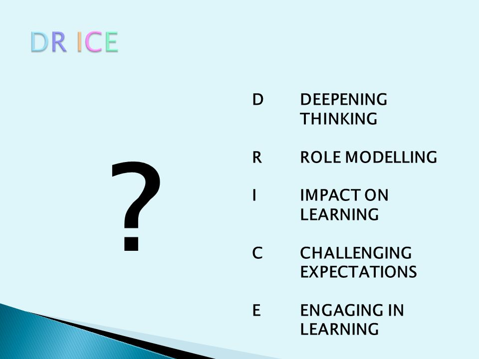 DDEEPENING THINKING RROLE MODELLING IIMPACT ON LEARNING CCHALLENGING EXPECTATIONS EENGAGING IN LEARNING