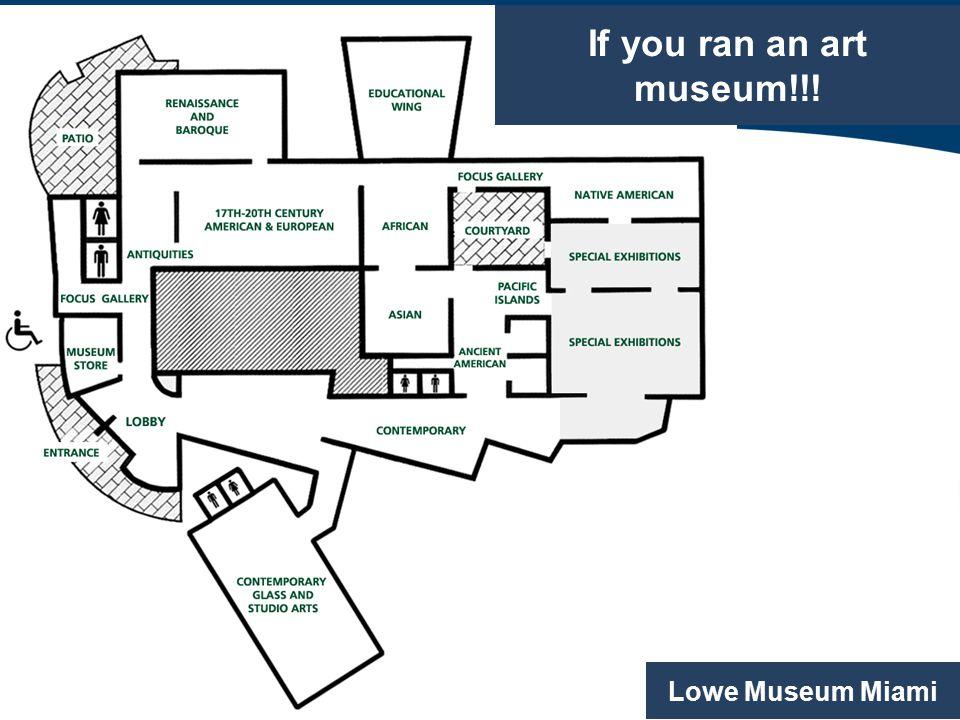 If you ran an art museum!!! Lowe Museum Miami