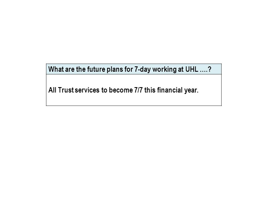 What are the future plans for 7-day working at UHL …..
