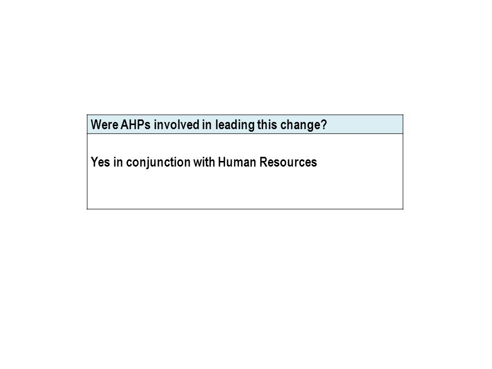 Were AHPs involved in leading this change? Yes in conjunction with Human Resources