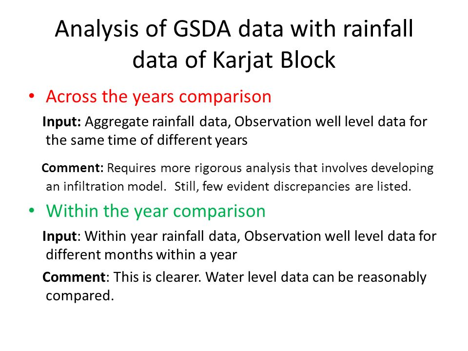 Analysis of GSDA data with rainfall data of Karjat Block Across the years comparison Input: Aggregate rainfall data, Observation well level data for the same time of different years Comment: Requires more rigorous analysis that involves developing an infiltration model.