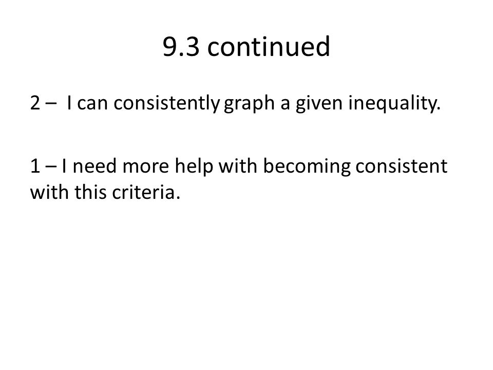 9.3 continued 2 – I can consistently graph a given inequality.