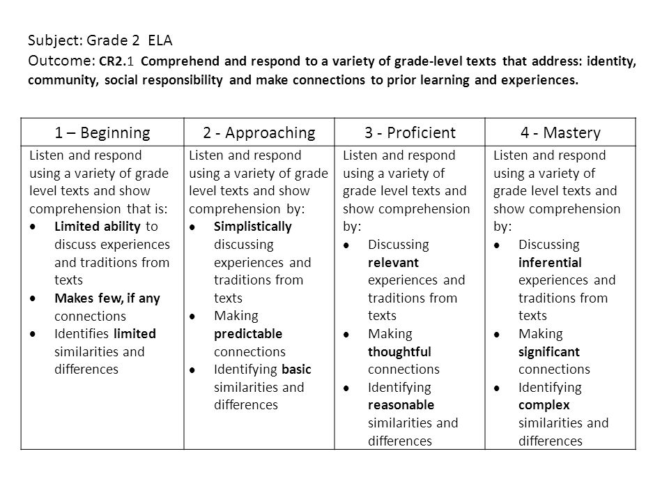 Subject: Grade 2 ELA Outcome: CR2.1 Comprehend and respond to a variety of grade-level texts that address: identity, community, social responsibility and make connections to prior learning and experiences.
