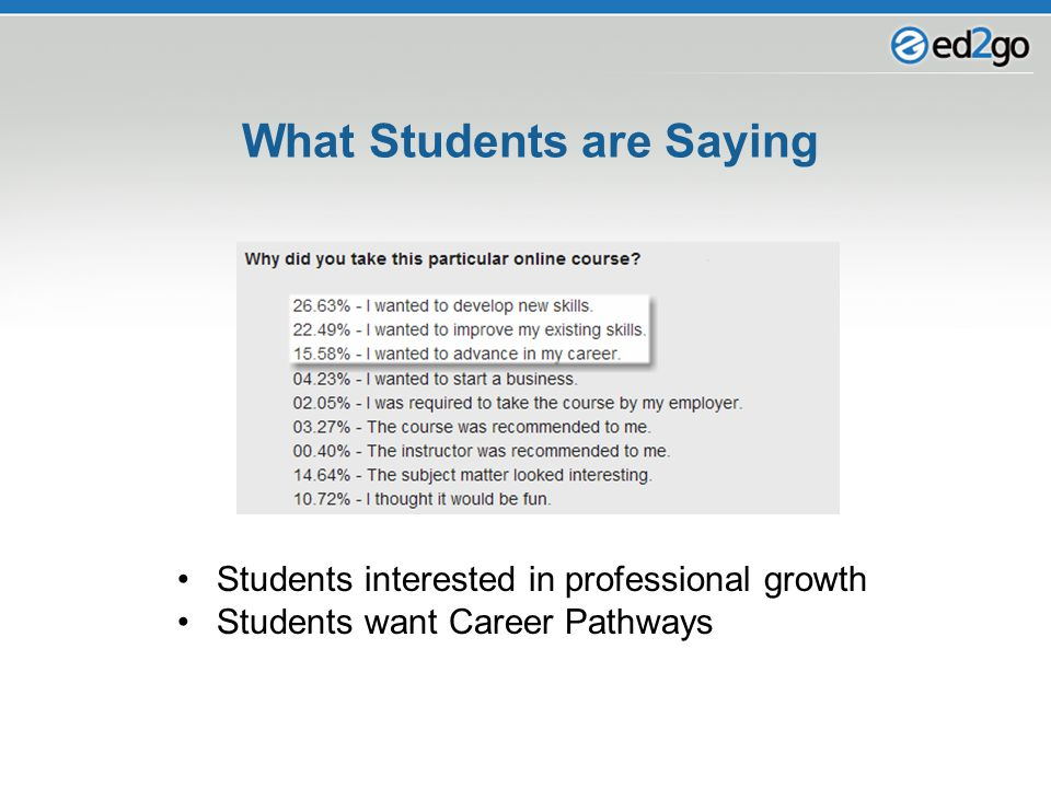 What Students are Saying Students interested in professional growth Students want Career Pathways