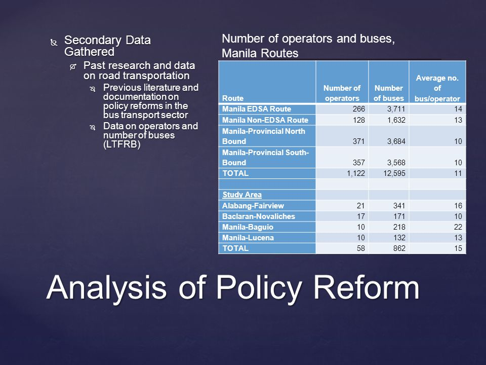 Analysis of Policy Reform  Secondary Data Gathered  Past research and data on road transportation  Previous literature and documentation on policy reforms in the bus transport sector  Data on operators and number of buses (LTFRB) Route Number of operators Number of buses Average no.