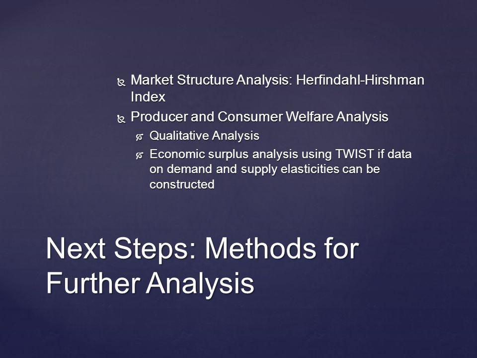  Market Structure Analysis: Herfindahl-Hirshman Index  Producer and Consumer Welfare Analysis  Qualitative Analysis  Economic surplus analysis usi