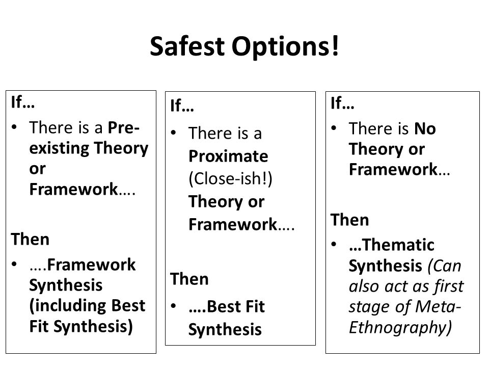 Safest Options! If… There is a Pre- existing Theory or Framework…. Then ….Framework Synthesis (including Best Fit Synthesis) If… There is No Theory or