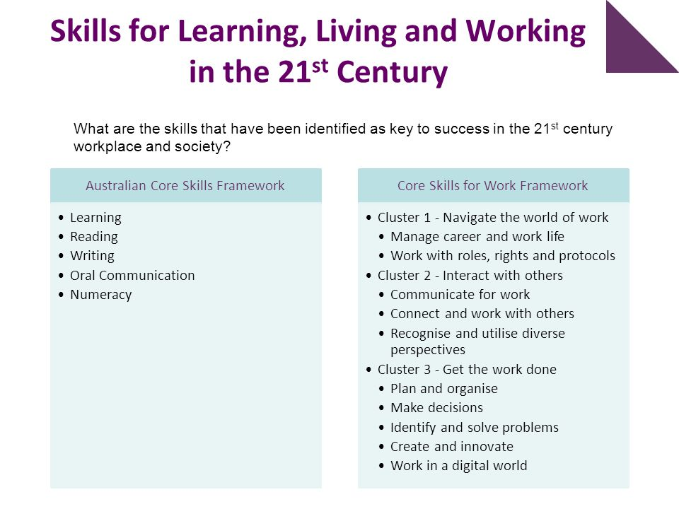 Skills for Learning, Living and Working in the 21 st Century Australian Core Skills Framework Learning Reading Writing Oral Communication Numeracy Cor
