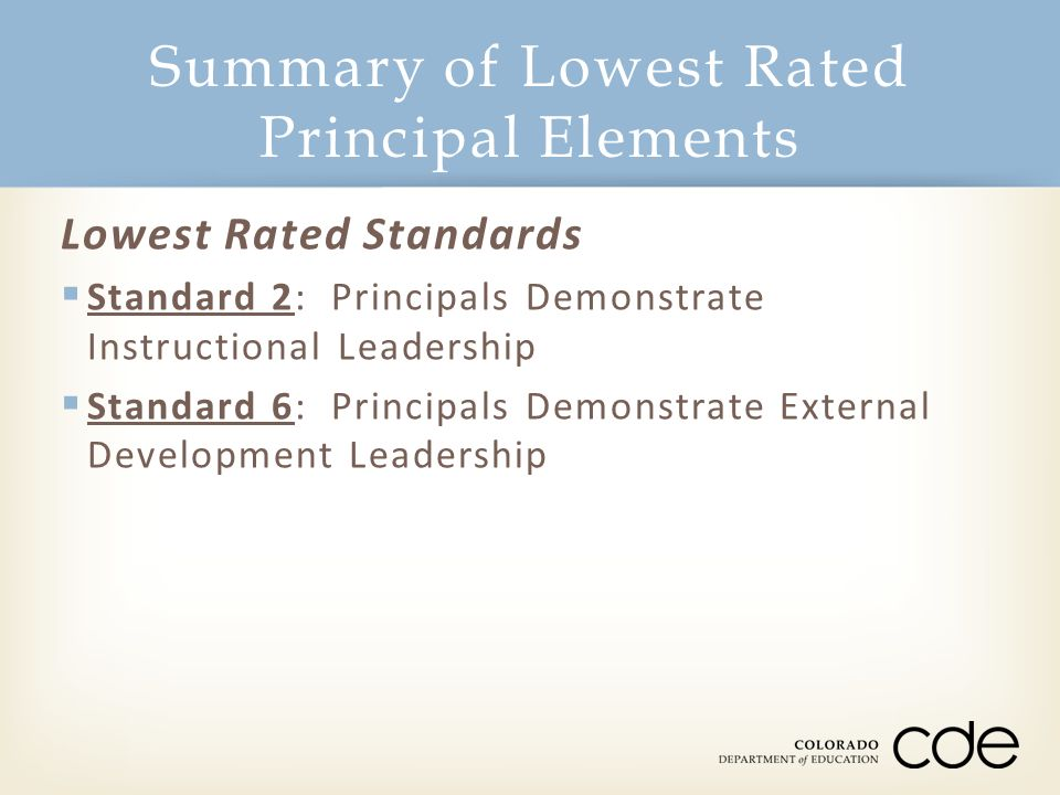 Lowest Rated Standards  Standard 2: Principals Demonstrate Instructional Leadership  Standard 6: Principals Demonstrate External Development Leadership Summary of Lowest Rated Principal Elements