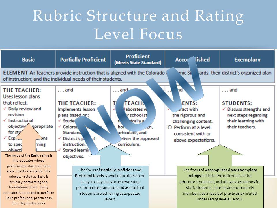 Lowest Rated Standards  Standard 2: Principals Demonstrate Instructional Leadership  Standard 6: Principals Demonstrate External Development Leadership Summary of Lowest Rated Principal Elements