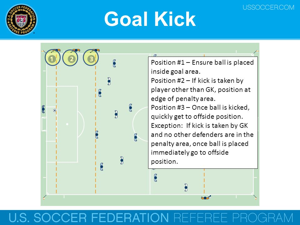 Goal Kick Position #1 – Ensure ball is placed inside goal area. Position #2 – If kick is taken by player other than GK, position at edge of penalty ar
