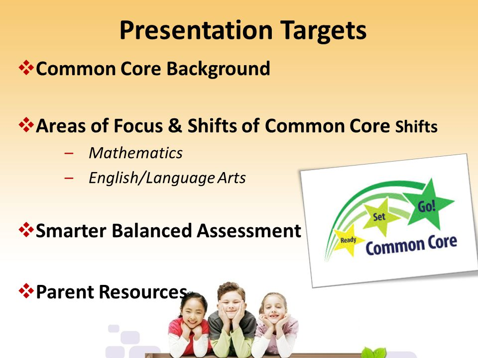  Common Core Background  Areas of Focus & Shifts of Common Core Shifts –Mathematics –English/Language Arts  Smarter Balanced Assessment  Parent Resources Presentation Targets