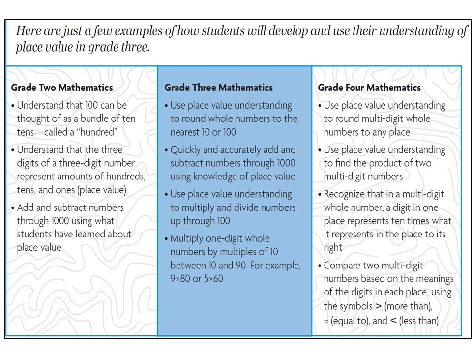Eight Standards for Mathematical Practice  Make sense of problems and persevere in solving them  Reason abstractly and quantitatively  Construct viable arguments and critique the understanding of others  Model with mathematics  Use appropriate tools strategically  Attend to precision  Look for and make use of structure  Look for and express regularity in repeated reasoning The 'How' of the CCSS-M