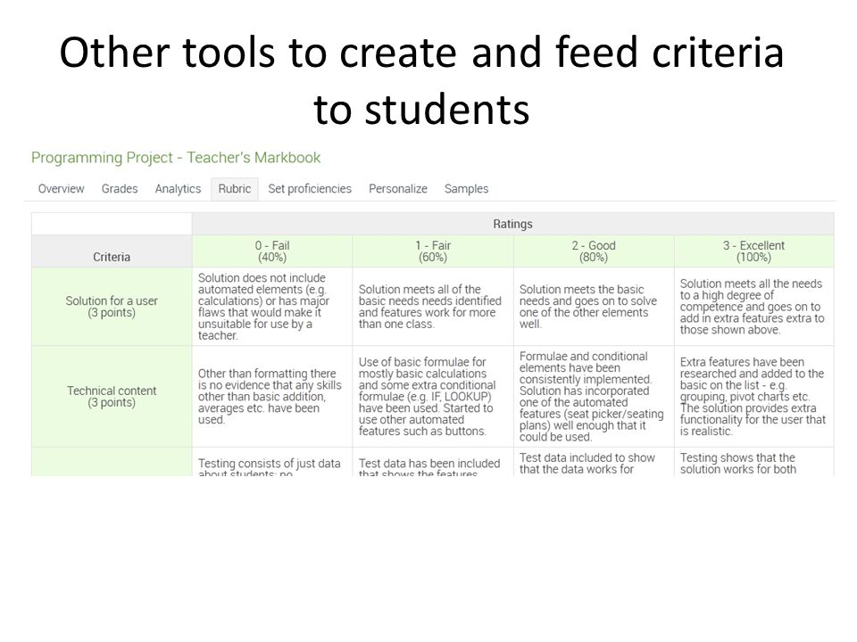 Other tools to create and feed criteria to students