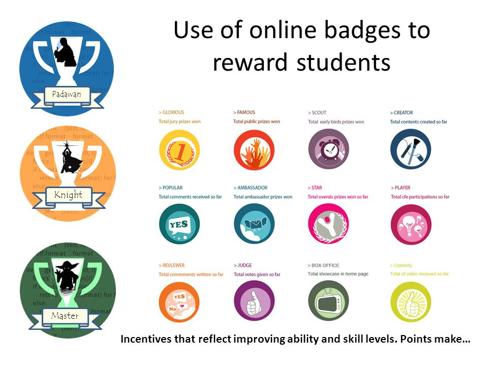 Use of online badges to reward students Incentives that reflect improving ability and skill levels.