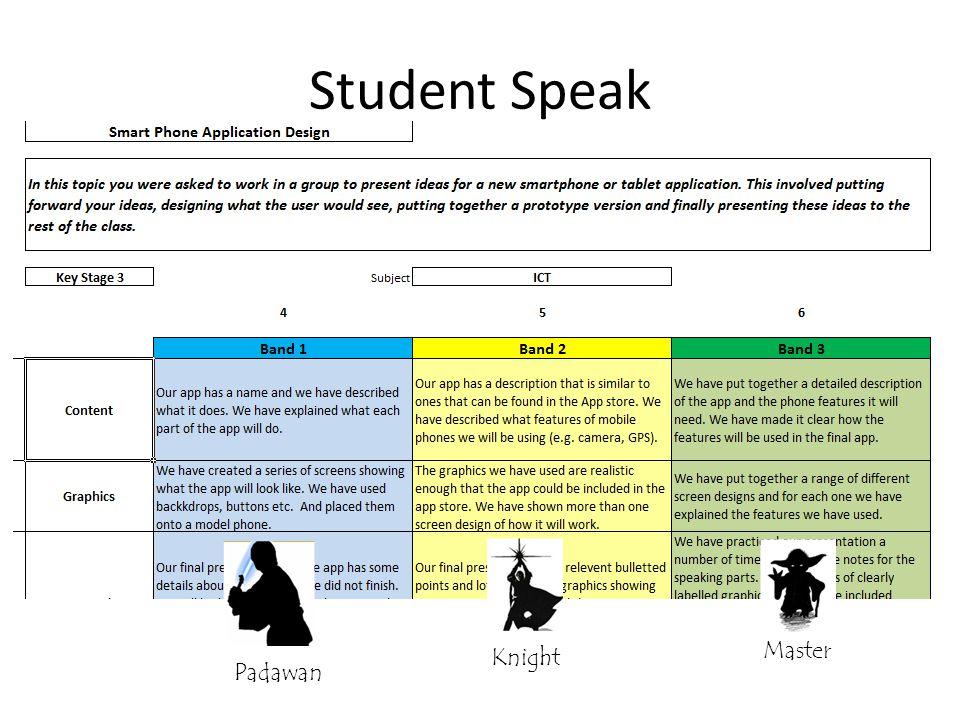Student Speak Padawan Knight Master