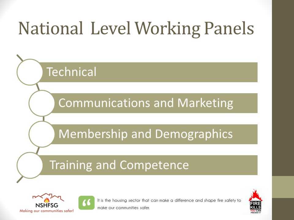 National Level Working Panels Technical Communications and Marketing Membership and Demographics Training and Competence