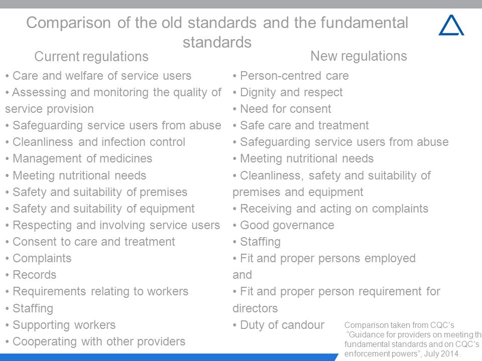 Current regulations Comparison of the old standards and the fundamental standards New regulations Care and welfare of service users Assessing and moni