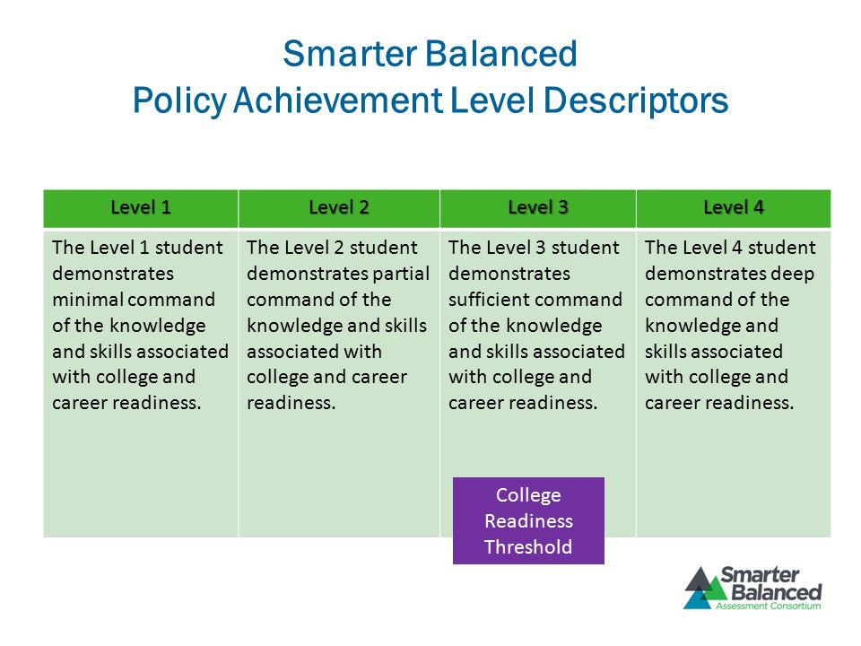 Smarter Balanced Policy Achievement Level Descriptors Level 1 Level 2 Level 3 Level 4 The Level 1 student demonstrates minimal command of the knowledg
