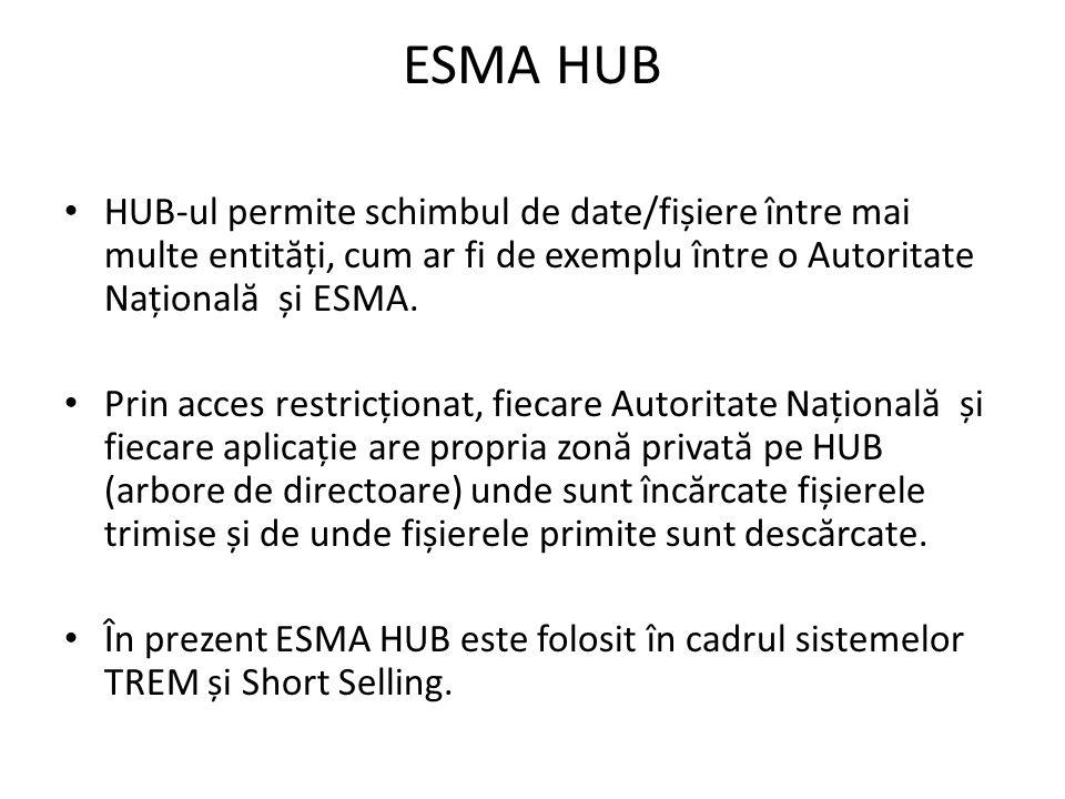 ESMA HUB HUB-ul permite schimbul de date/fișiere între mai multe entit ă ți, cum ar fi de exemplu între o Autoritate Național ă și ESMA.