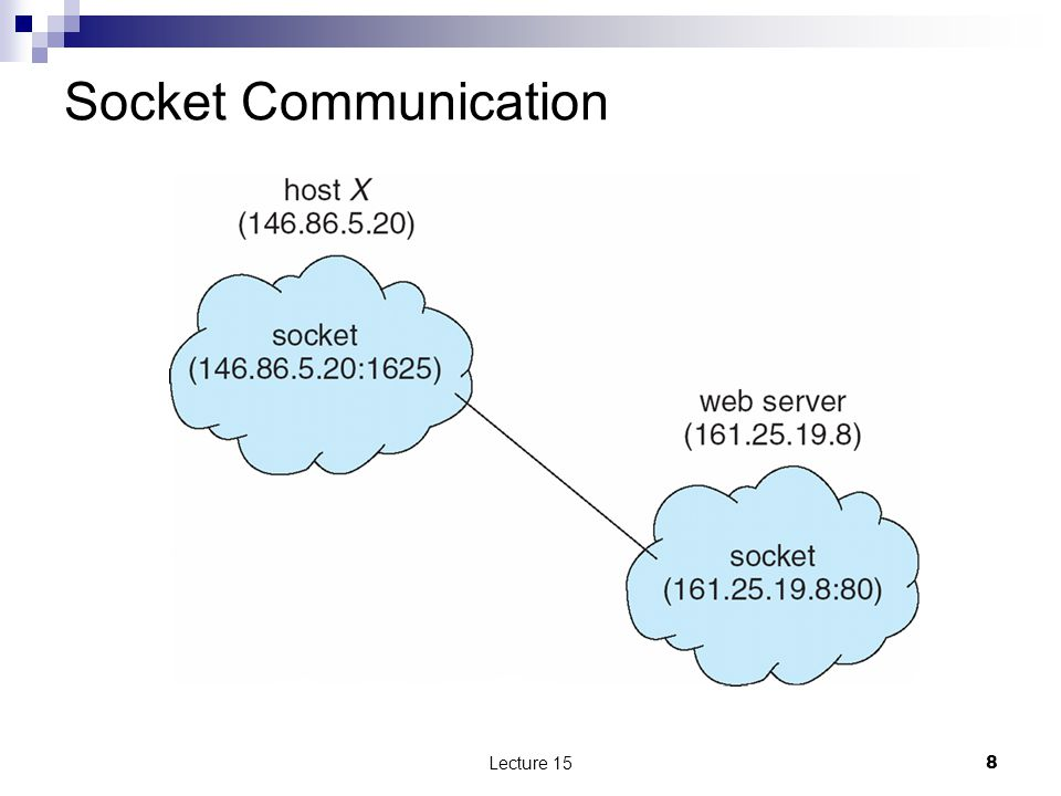 Socket Communication Lecture 158