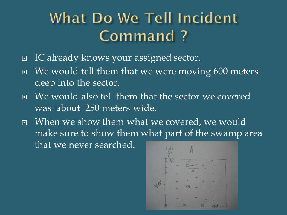  IC already knows your assigned sector.  We would tell them that we were moving 600 meters deep into the sector.  We would also tell them that the