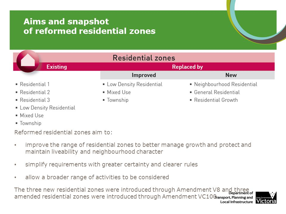 Zone selection criteria Potential criteria (note there is no specific weighting to the criteria – this should be applied by councils to suit local circumstances) Applicable to Neighbourhood Residential Zone (low levels of residential change ) General Residential Zone (minimal to moderate levels of residential change) Residential Growth Zone (high levels of residential change) Character 1Retention of identified neighbourhood character (such as evidenced through HO, NCO, DDO, significant intactness) Yes No 2Identified areas for growth and change (such as evidenced through DDO or similar) No Yes 3Existing landscape or environmental character/constraints (evidenced through SLO, ESO, local policy) Yes No 4Risk associated with known hazard (evidenced through BMO, LSIO or EMO for fire, flood and landslip or other constraints identified through EPA hazard buffers or similar) HighLow 5Level of development activity (existing and desired)LowLow/moderateHigh 6Brownfield/urban renewal site/areaNo Yes
