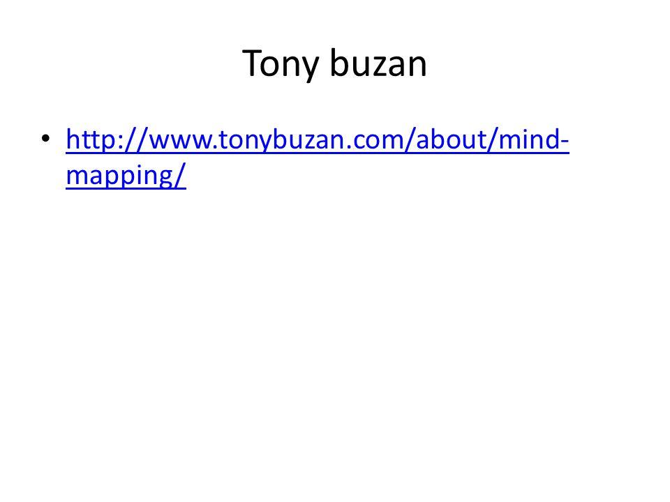 Tony buzan http://www.tonybuzan.com/about/mind- mapping/ http://www.tonybuzan.com/about/mind- mapping/