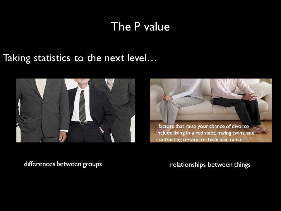 Prevalence, Predictive Values and Sensitivity/Specificity
