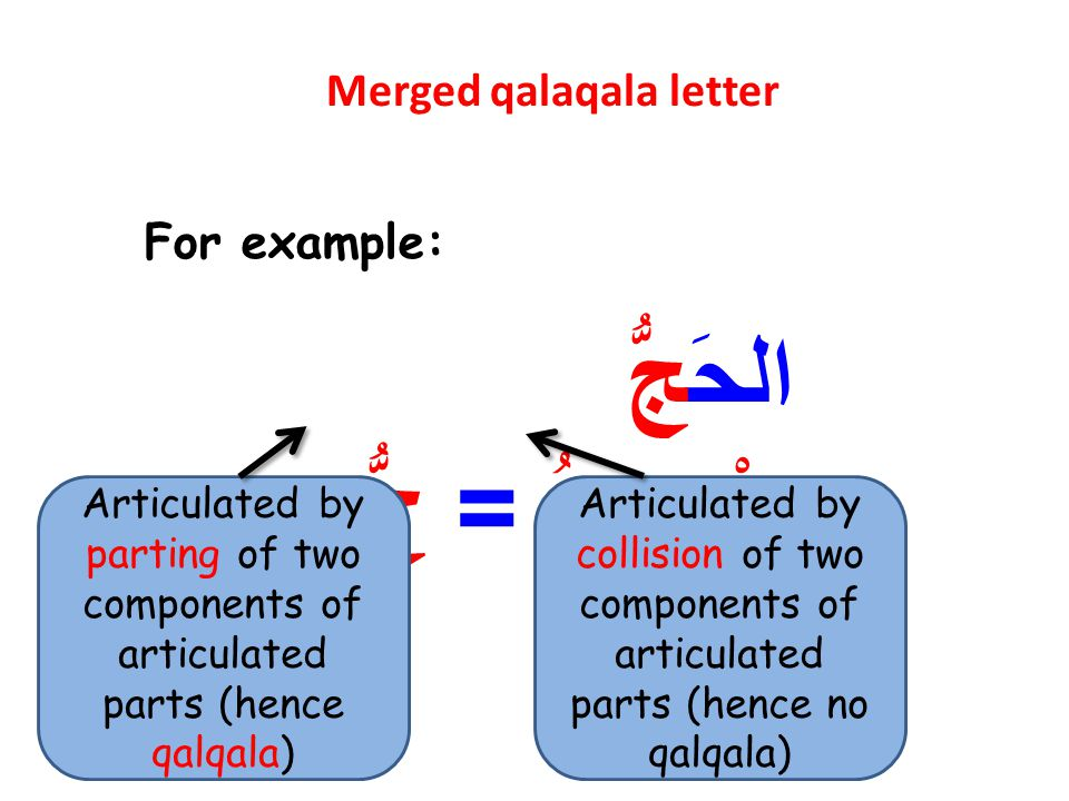 Merged qalaqala letter For example: الحَجُّ جْ + جُ = جُّ Articulated by collision of two components of articulated parts (hence no qalqala) Articulat
