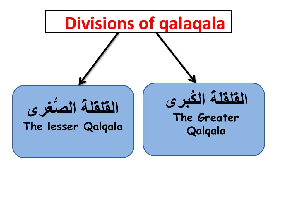 Divisions of qalaqala القَلقَلَةُ الصُّغرى The lesser Qalqala القَلقَلَةُ الكُبرى The Greater Qalqala