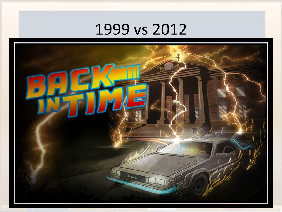 1999 vs 2012