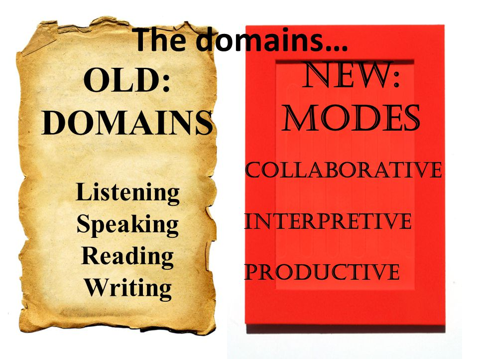 OLD: DOMAINS Listening Speaking Reading Writing New: MODES Collaborative Interpretive productive The domains…