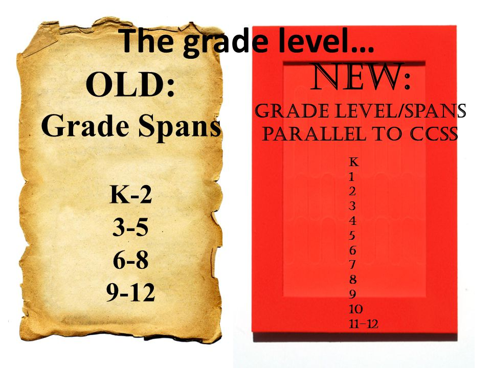OLD: Grade Spans K-2 3-5 6-8 9-12 New: Grade level/spans parallel to CCSS K 1 2 3 4 5 6 7 8 9 10 11-12 The grade level…