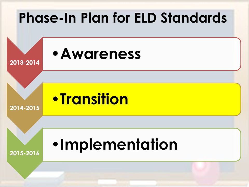 Phase-In Plan for ELD Standards 2013-2014 Awareness 2014-2015 Transition 2015-2016 Implementation