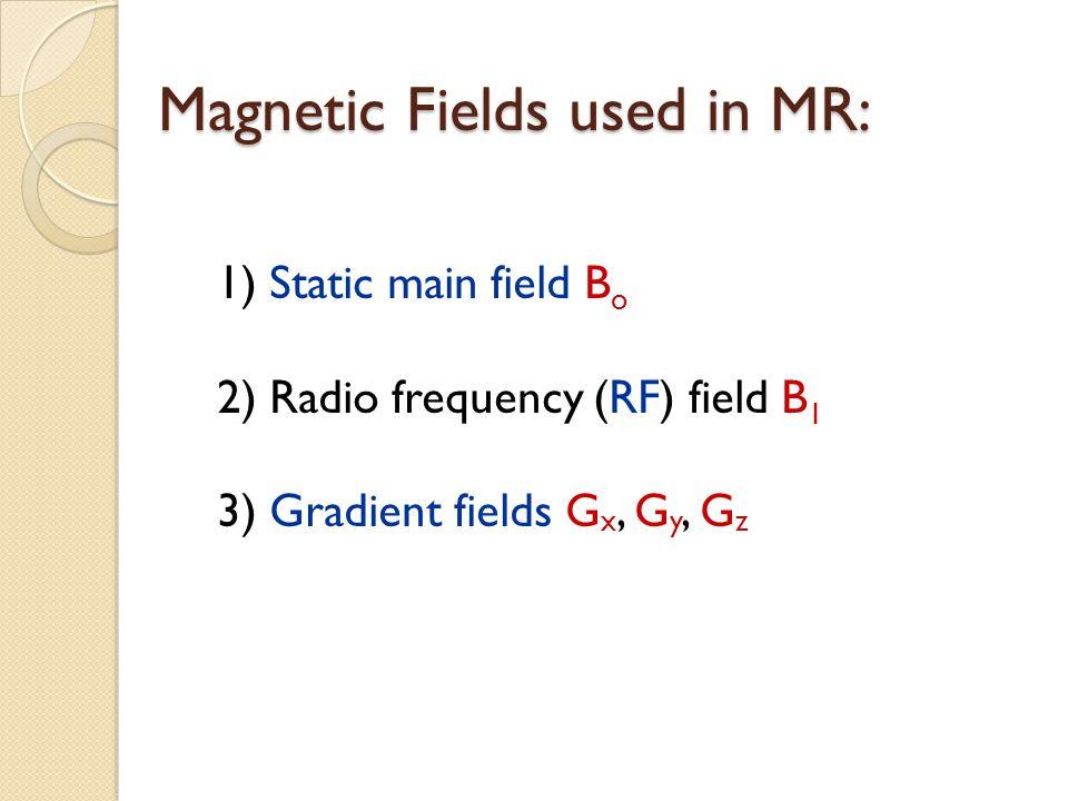 Magnetic Fields used in MR: 1) Static main field B o 2) Radio frequency (RF) field B 1 3) Gradient fields G x, G y, G z