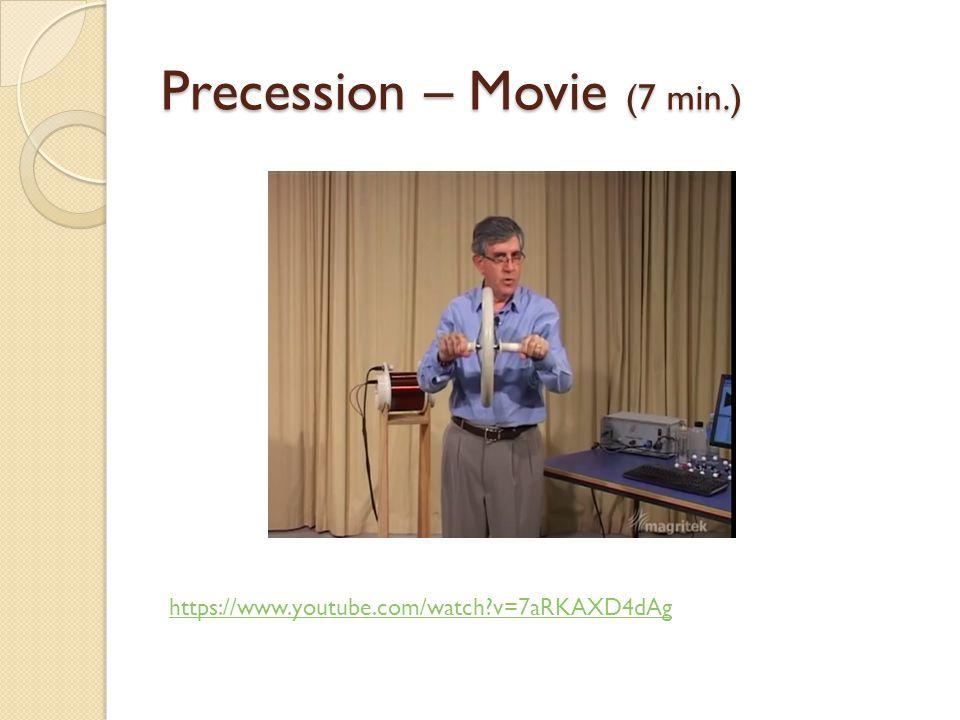 Precession – Movie (7 min.) https://www.youtube.com/watch?v=7aRKAXD4dAg