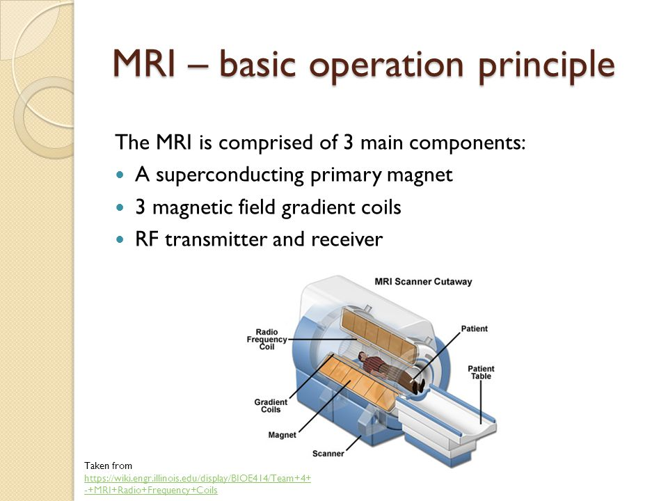 MRI – basic operation principle The MRI is comprised of 3 main components: A superconducting primary magnet 3 magnetic field gradient coils RF transmi