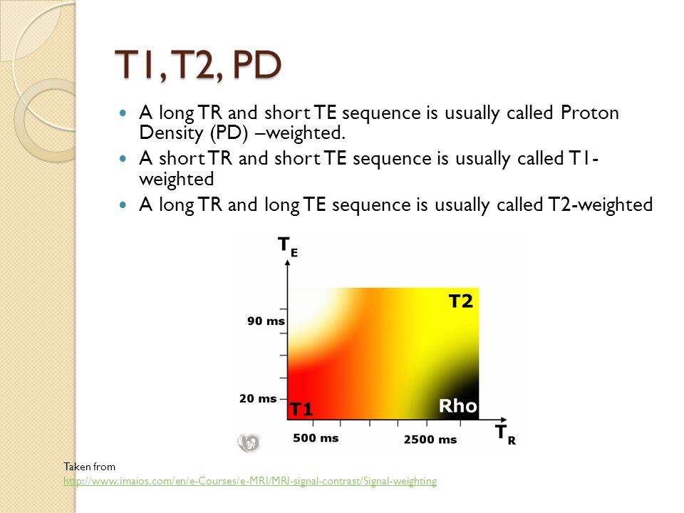 T1, T2, PD A long TR and short TE sequence is usually called Proton Density (PD) –weighted. A short TR and short TE sequence is usually called T1- wei